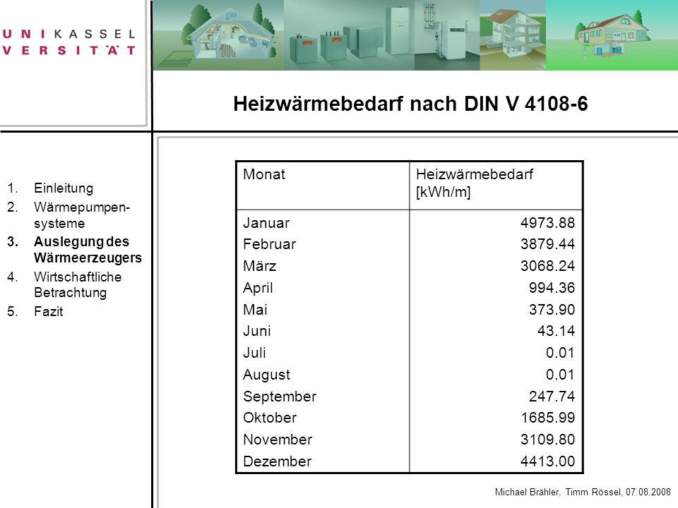 Heizwärmebedarf nach DIN V 4108-6