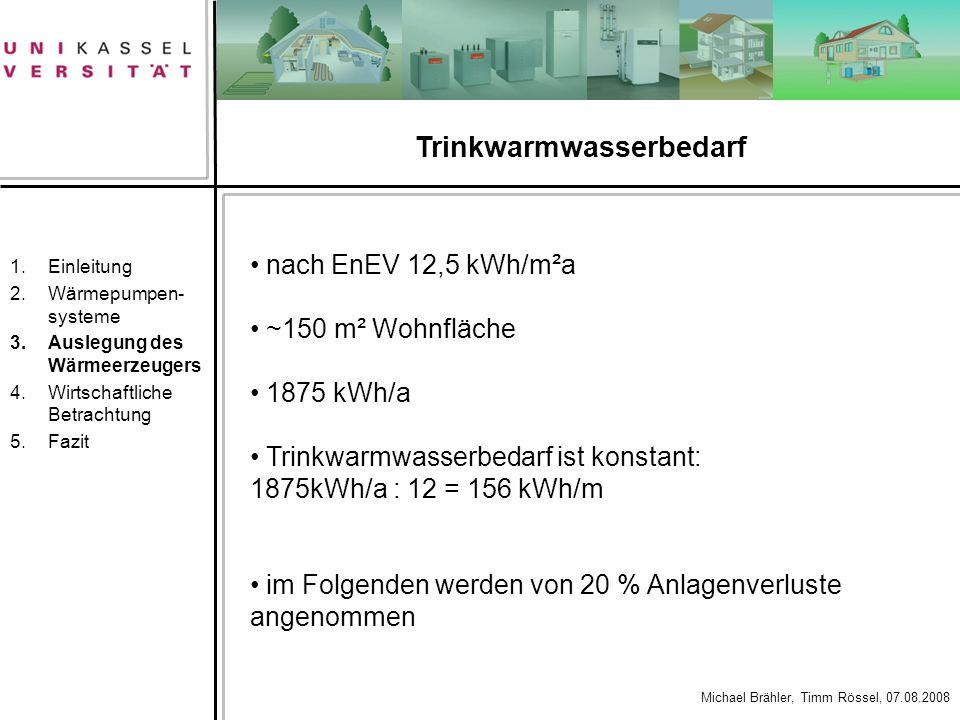 Trinkwarmwasserbedarf