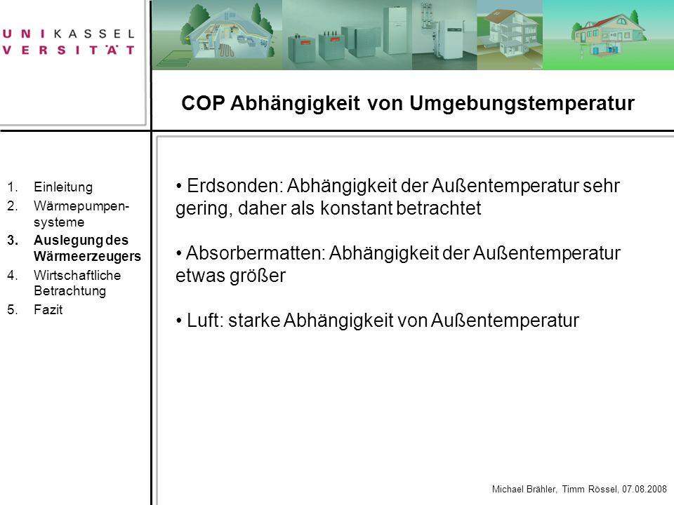 COP Abhängigkeit von Umgebungstemperatur