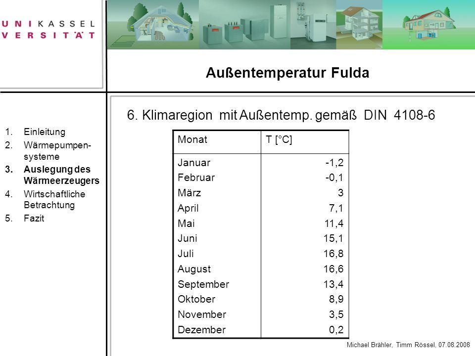 Außentemperatur Fulda
