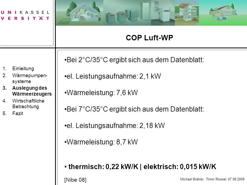 COP Luft-WP Bei 2°C/35°C ergibt sich aus dem Datenblatt: