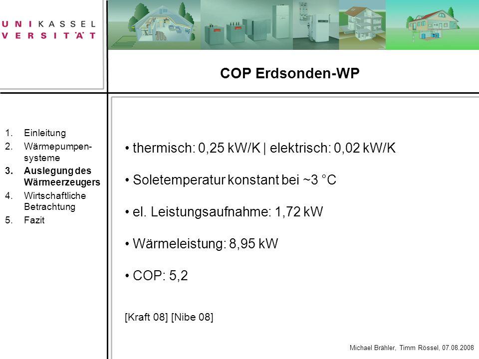 COP Erdsonden-WP thermisch: 0,25 kW/K | elektrisch: 0,02 kW/K