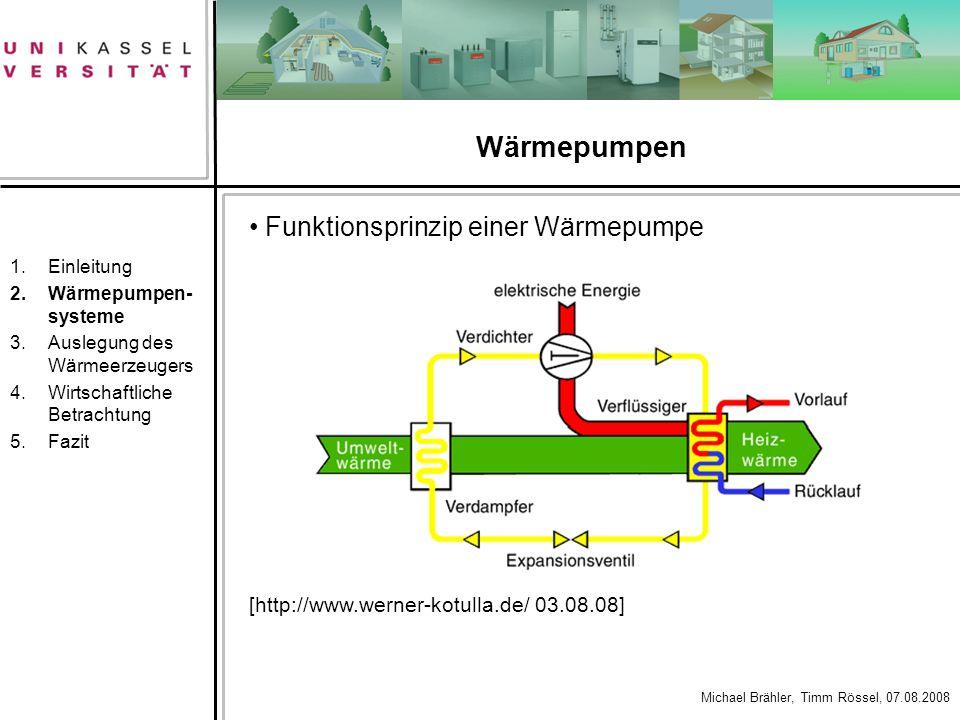 Wärmepumpen Funktionsprinzip einer Wärmepumpe