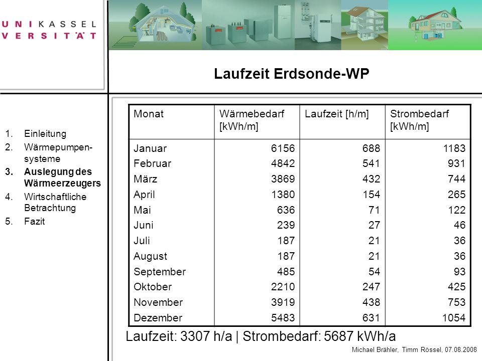 Laufzeit Erdsonde-WP Laufzeit: 3307 h/a | Strombedarf: 5687 kWh/a