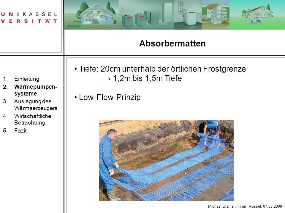 Absorbermatten Tiefe: 20cm unterhalb der örtlichen Frostgrenze
