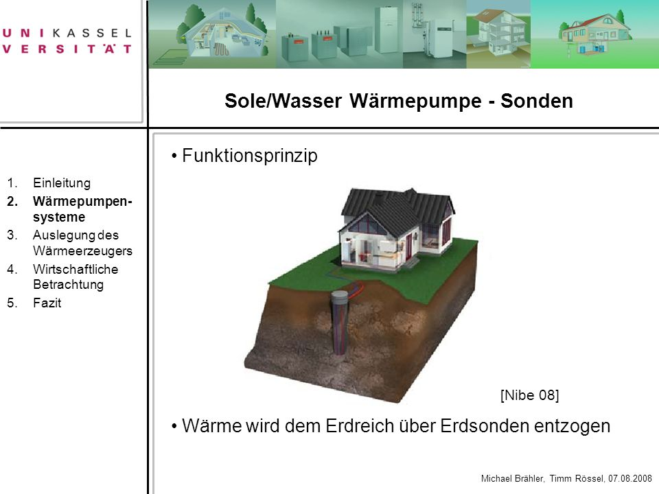 Sole/Wasser Wärmepumpe - Sonden