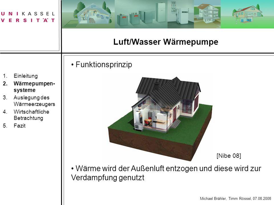 Luft/Wasser Wärmepumpe