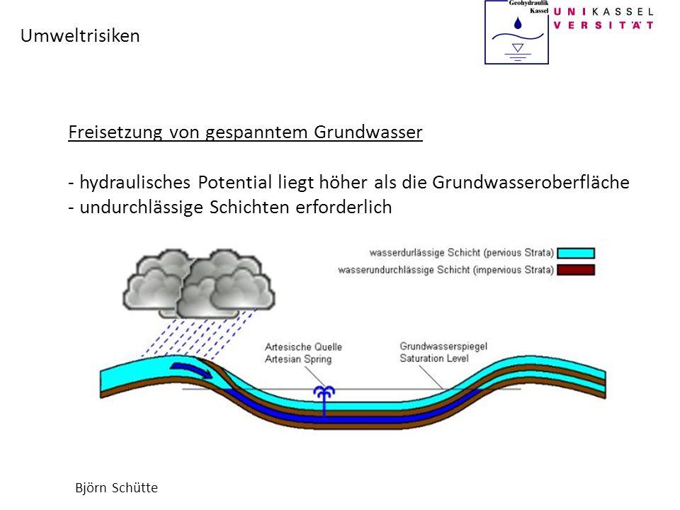 Freisetzung von gespanntem Grundwasser