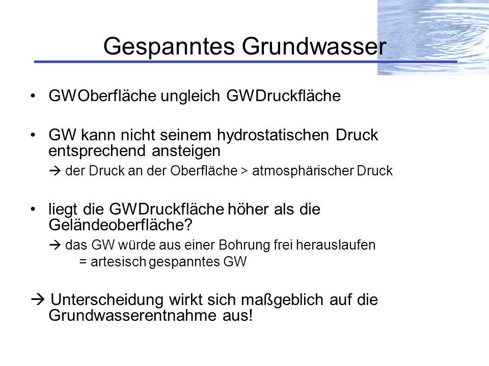 Gespanntes Grundwasser