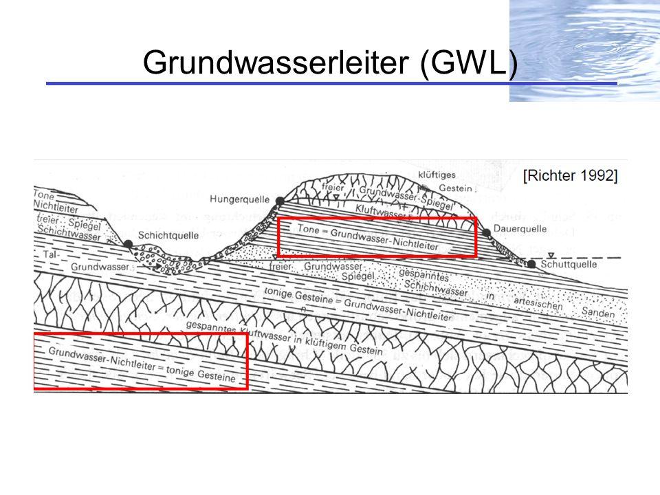 Grundwasserleiter (GWL)
