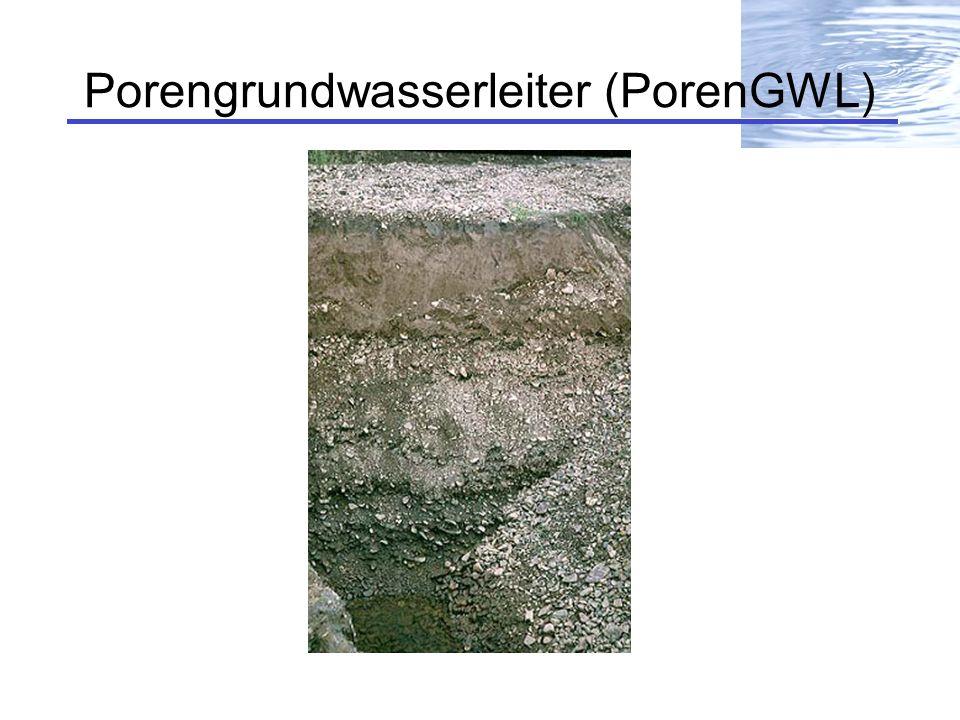 Porengrundwasserleiter (PorenGWL)