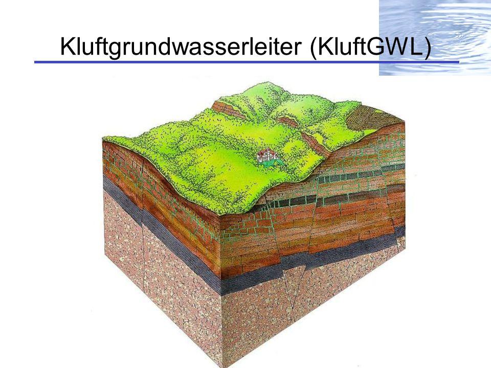 Kluftgrundwasserleiter (KluftGWL)