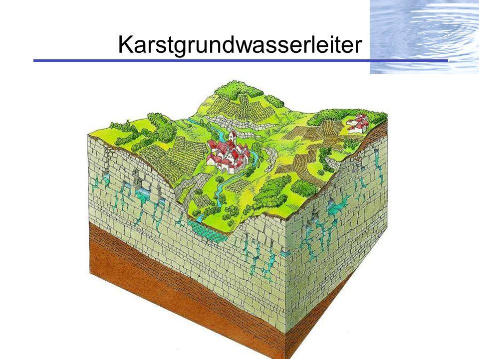 Karstgrundwasserleiter