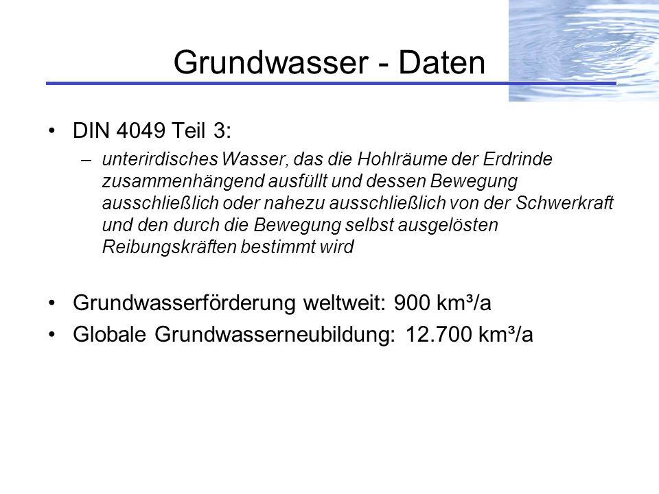 Grundwasser - Daten DIN 4049 Teil 3: