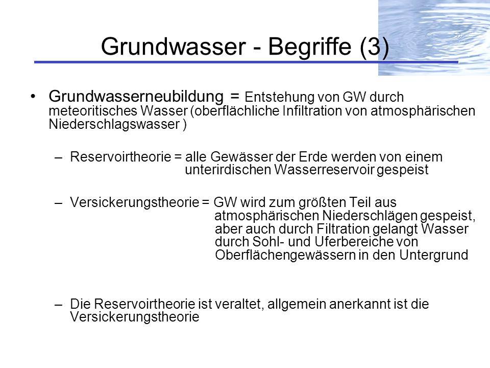 Grundwasser - Begriffe (3)