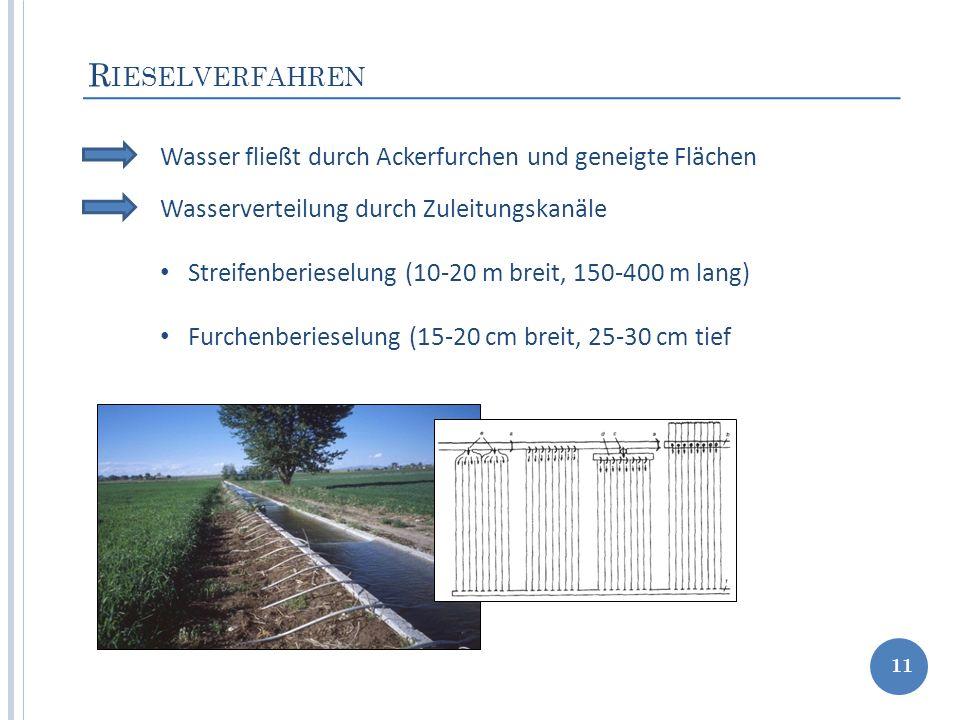 Rieselverfahren Wasser fließt durch Ackerfurchen und geneigte Flächen