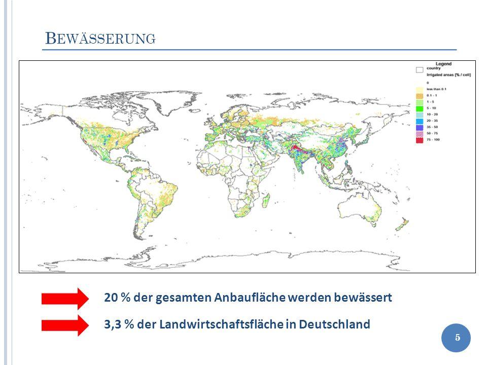 Bewässerung 20 % der gesamten Anbaufläche werden bewässert