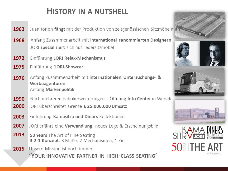History in a nutshell 'Your innovative partner in high-class seating'