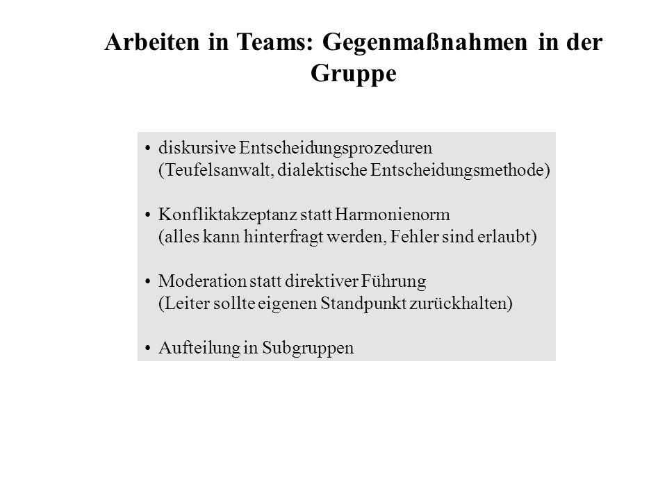 Arbeiten in Teams: Gegenmaßnahmen in der Gruppe