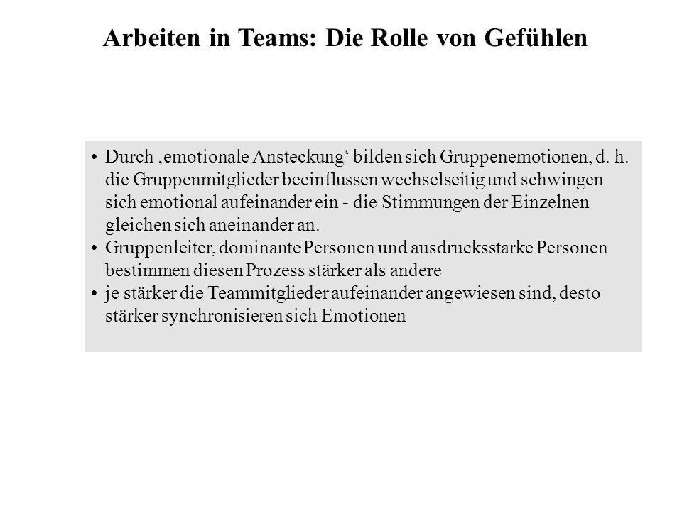 Arbeiten in Teams: Die Rolle von Gefühlen