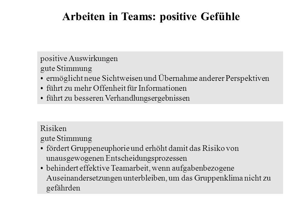 Arbeiten in Teams: positive Gefühle