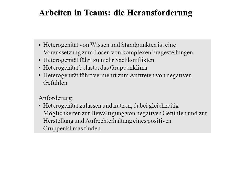 Arbeiten in Teams: die Herausforderung