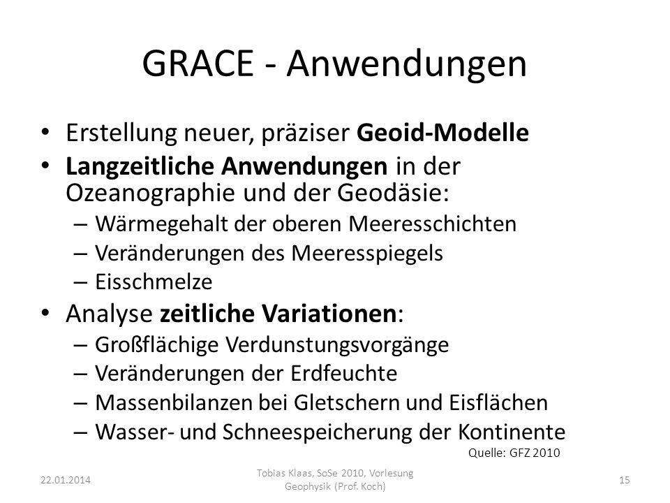 Tobias Klaas, SoSe 2010, Vorlesung Geophysik (Prof. Koch)