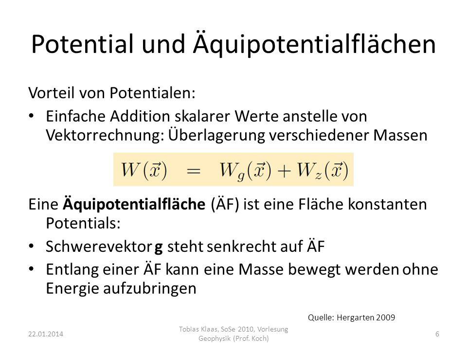 Potential und Äquipotentialflächen