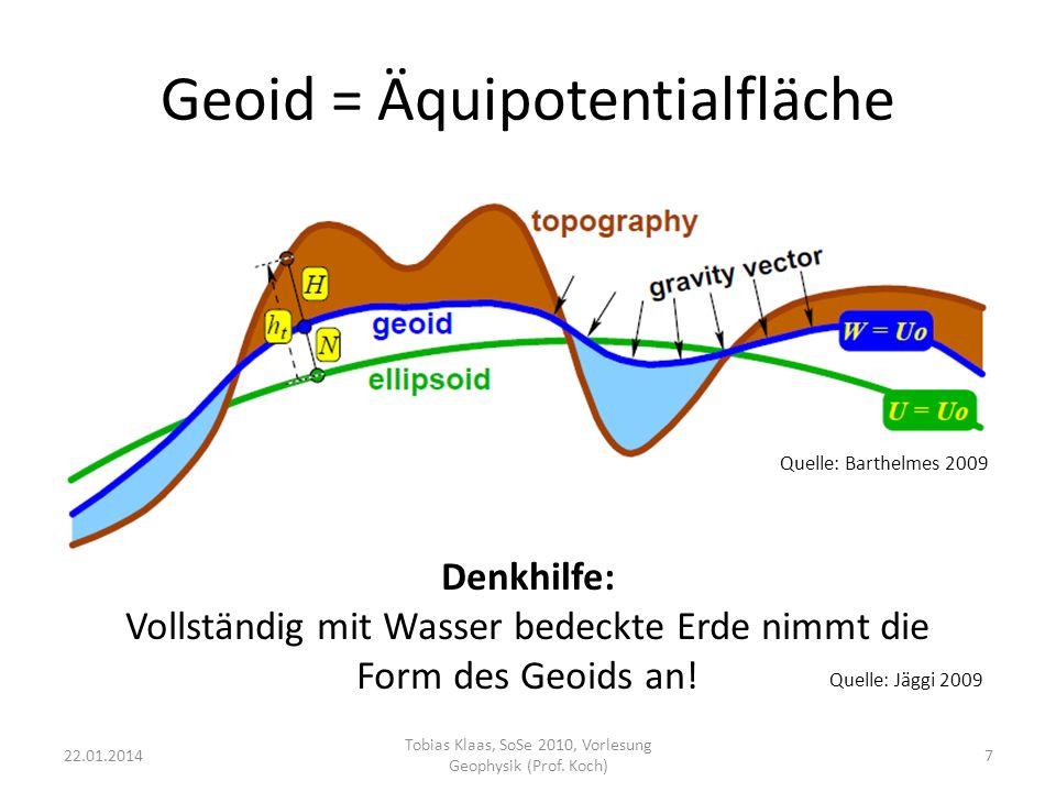 Geoid = Äquipotentialfläche