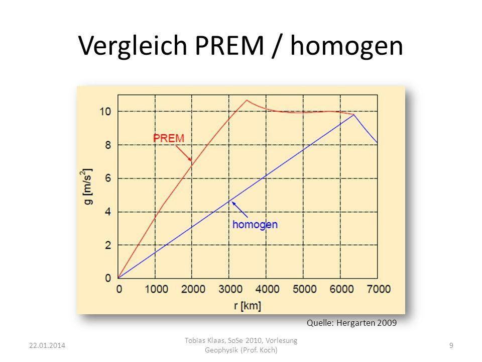 Vergleich PREM / homogen