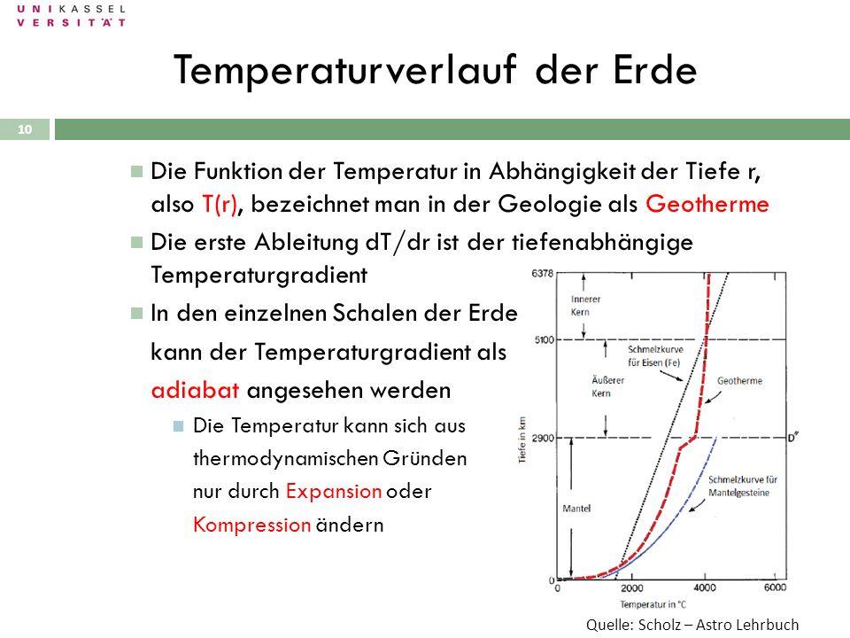 Temperaturverlauf der Erde