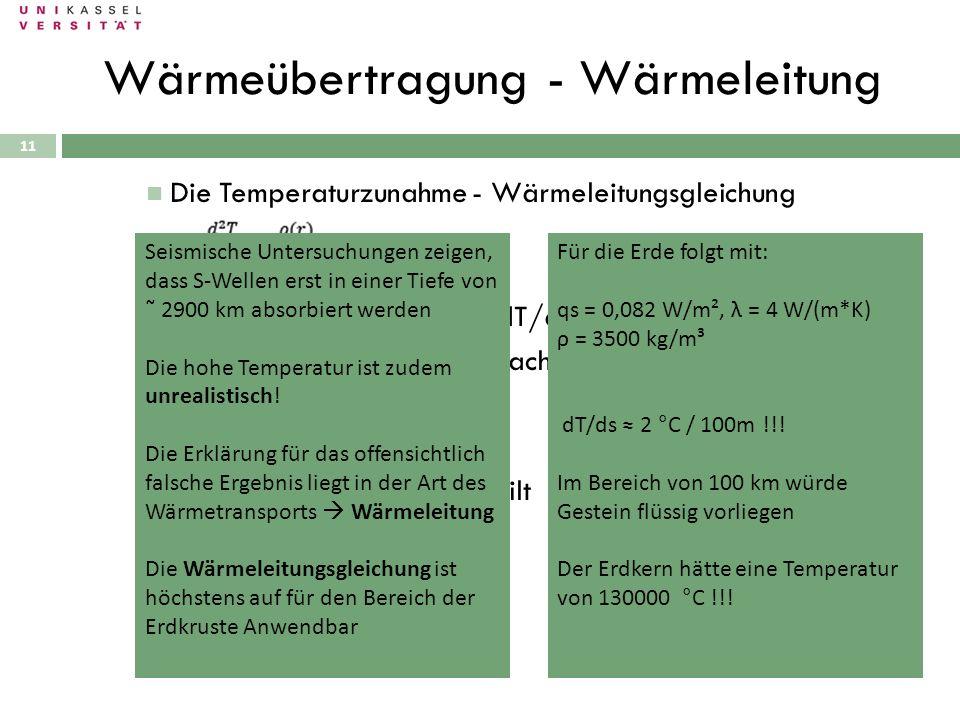 Wärmeübertragung - Wärmeleitung