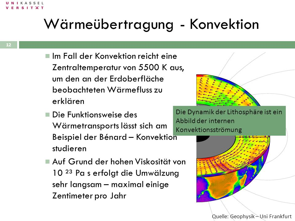Wärmeübertragung - Konvektion