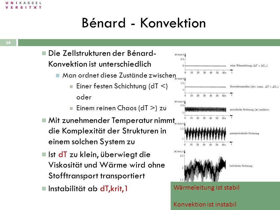 Bénard - Konvektion Die Zellstrukturen der Bénard- Konvektion ist unterschiedlich. Man ordnet diese Zustände zwischen.