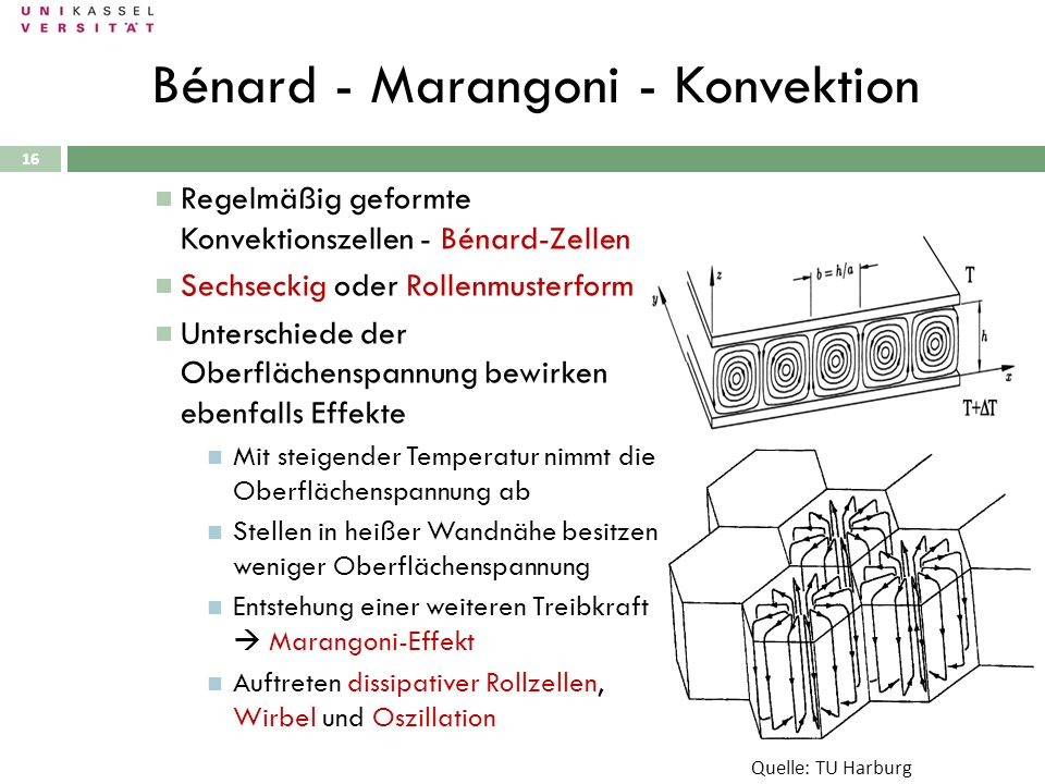 Bénard - Marangoni - Konvektion