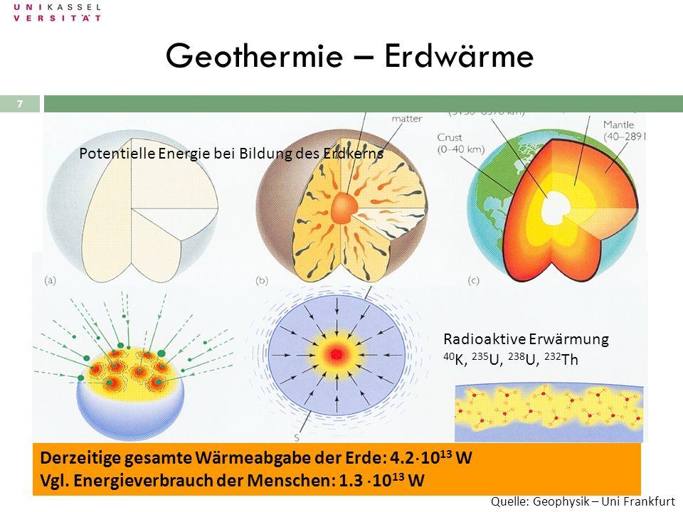 Geothermie – Erdwärme Geothermie stammt: