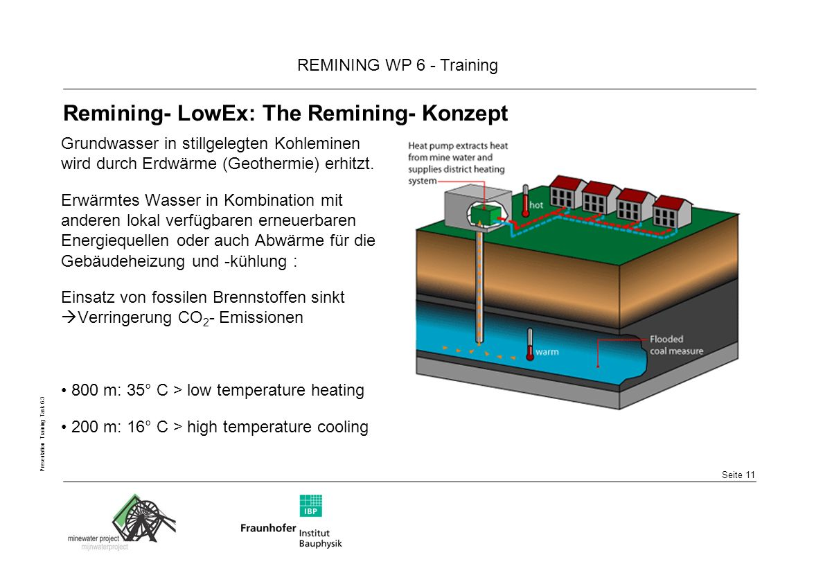 Remining- LowEx: The Remining- Konzept
