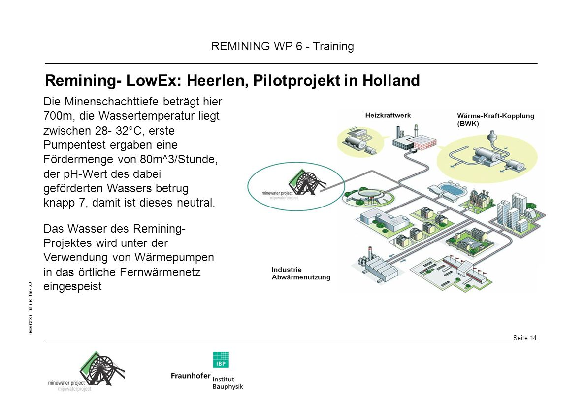 Remining- LowEx: Heerlen, Pilotprojekt in Holland