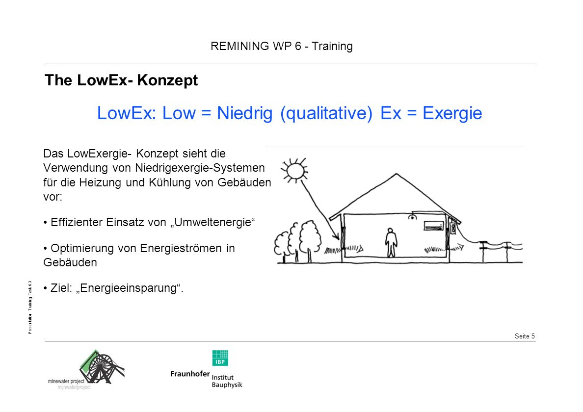 LowEx: Low = Niedrig (qualitative) Ex = Exergie