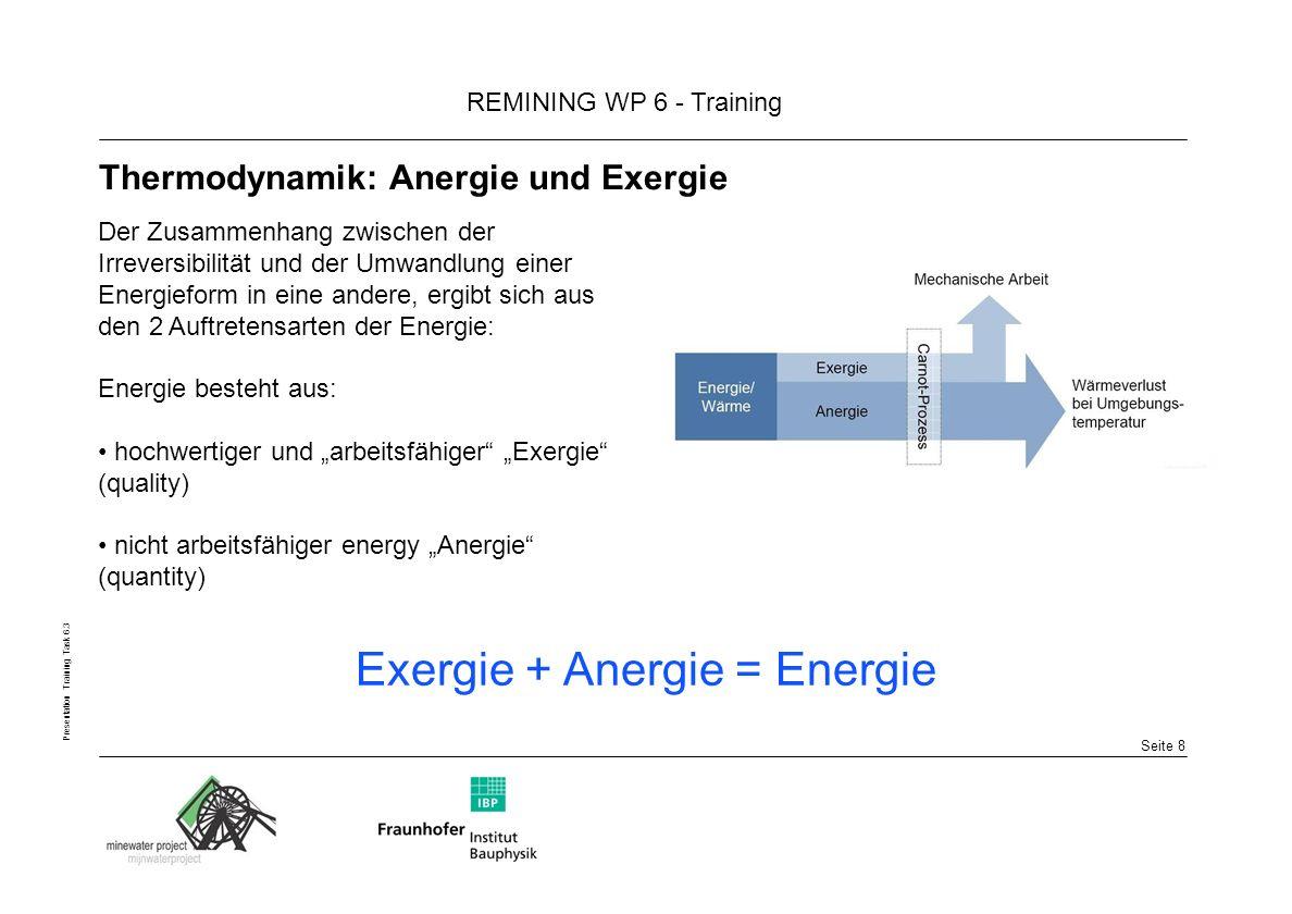Thermodynamik: Anergie und Exergie