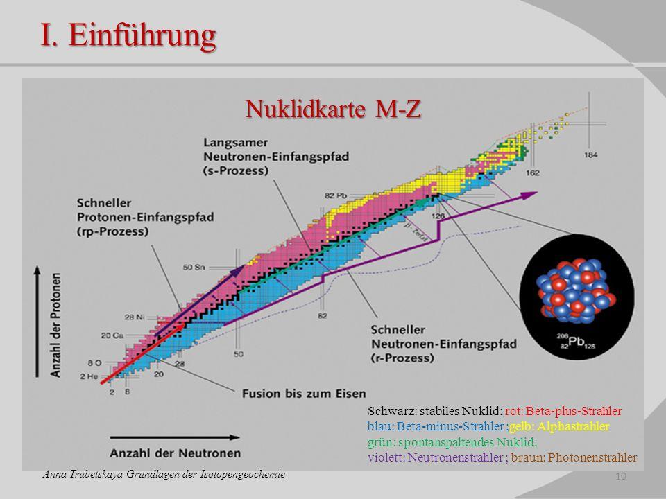 Anna Trubetskaya Grundlagen der Isotopengeochemie