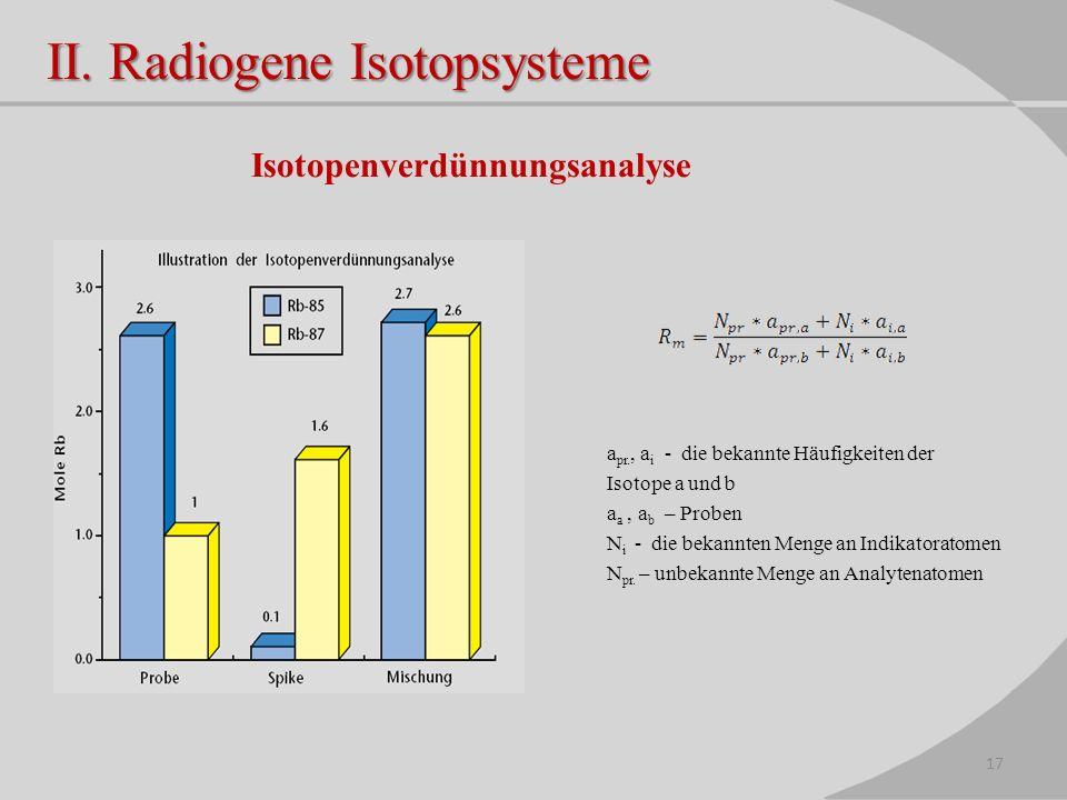 II. Radiogene Isotopsysteme