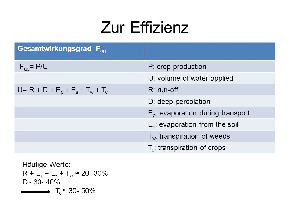 Zur Effizienz Gesamtwirkungsgrad Fag Fag= P/U P: crop production