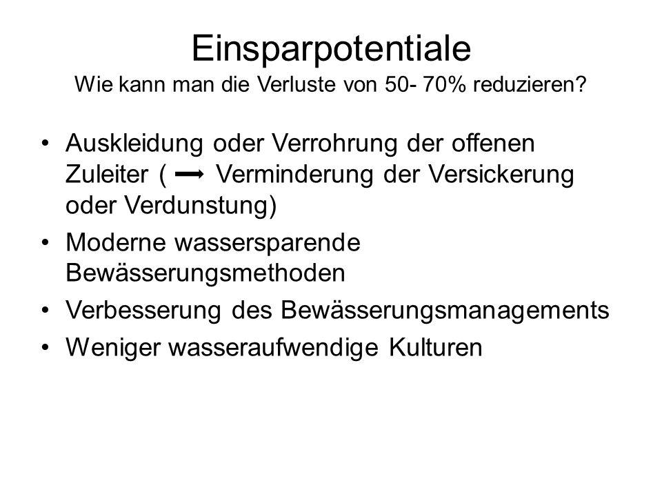 Einsparpotentiale Wie kann man die Verluste von 50- 70% reduzieren