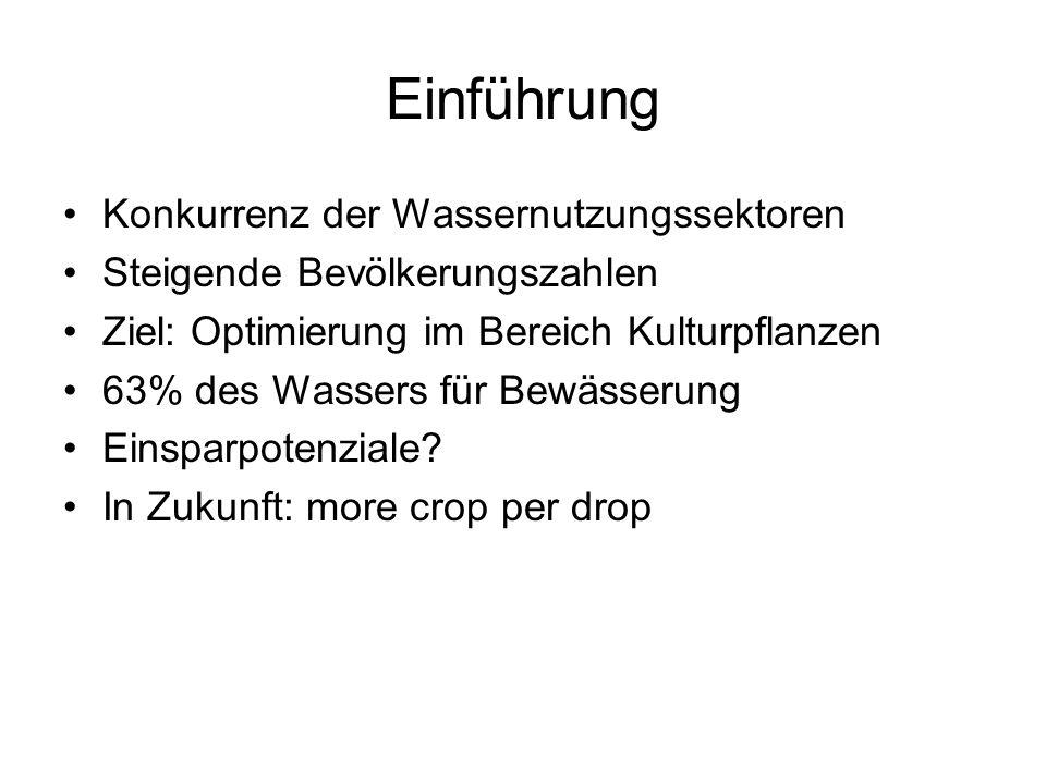 Einführung Konkurrenz der Wassernutzungssektoren