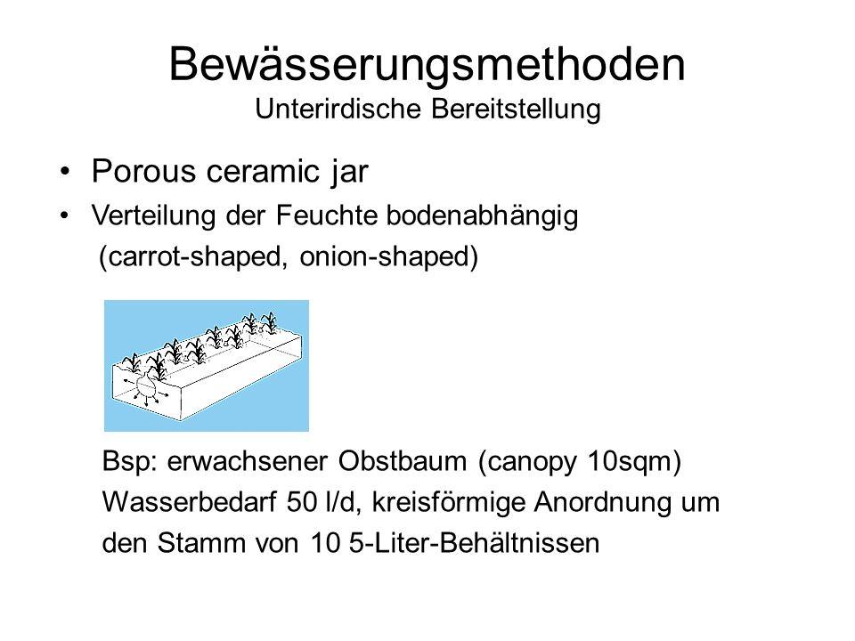 Bewässerungsmethoden Unterirdische Bereitstellung