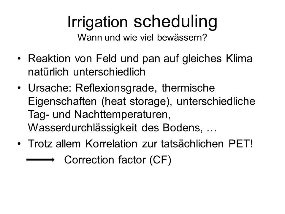 Irrigation scheduling Wann und wie viel bewässern