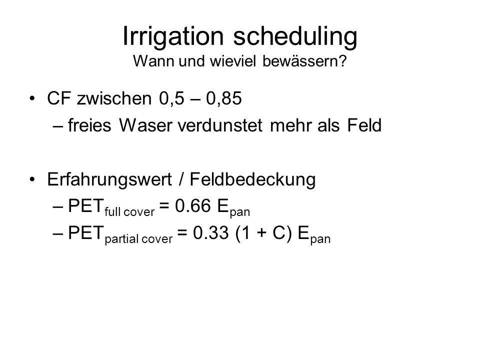 Irrigation scheduling Wann und wieviel bewässern