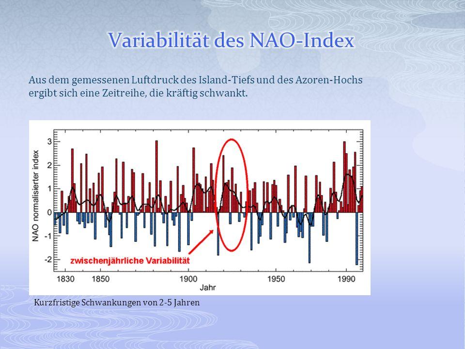 Variabilität des NAO-Index