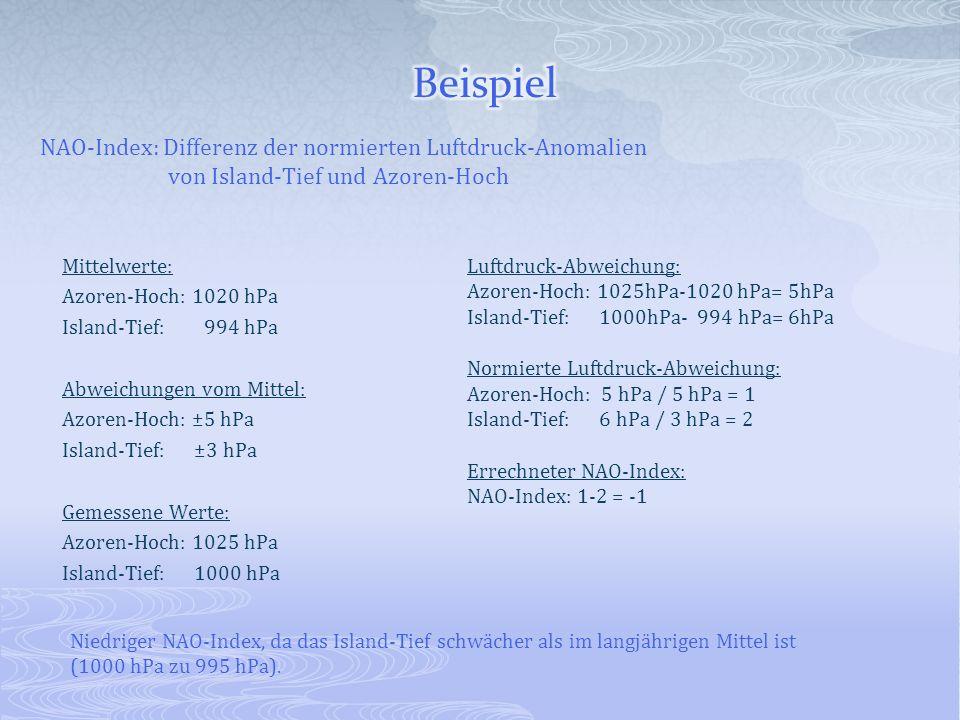 Beispiel NAO-Index: Differenz der normierten Luftdruck-Anomalien